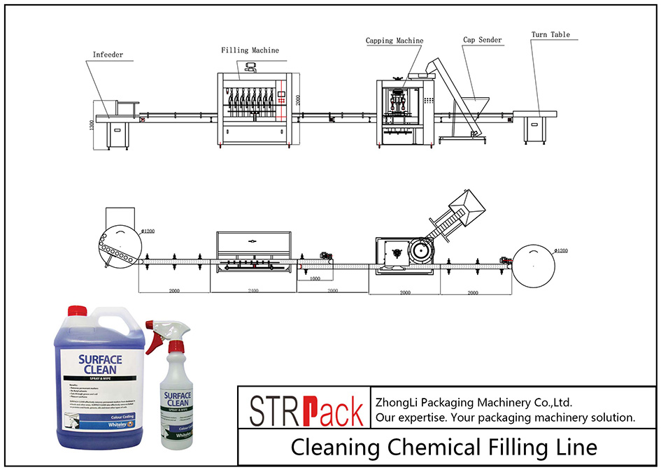 تمیز کردن اتوماتیک خط پر کردن مواد شیمیایی