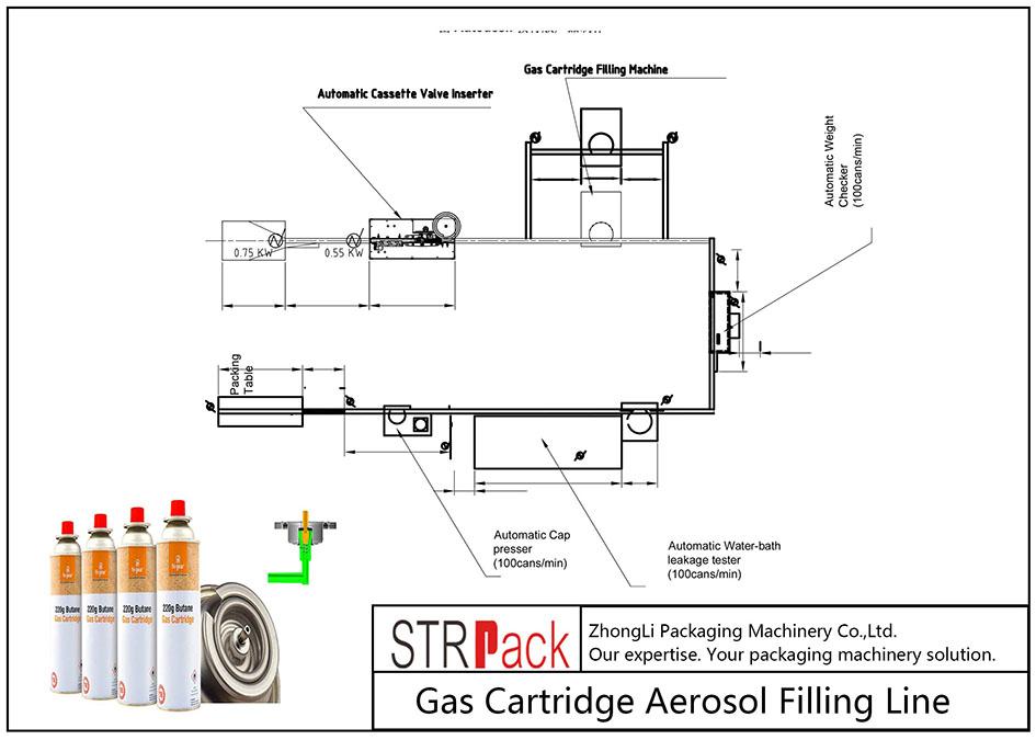 خط پر کردن اتومبیل کارتریج گاز